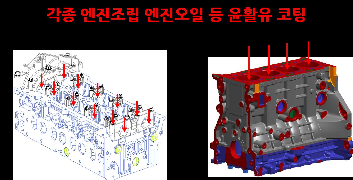 엔진 윤활.png