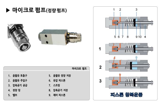 micro-pump.png